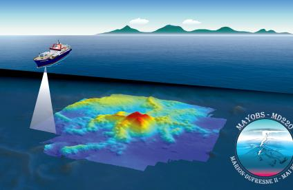 Illustration of bathymetric acquisition with multibeam echosounder